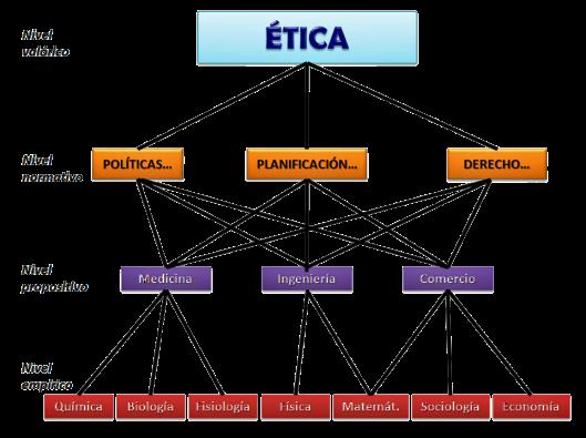 EticaTrans